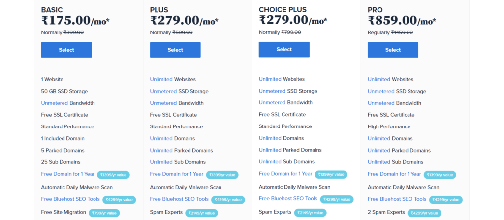The four plans of Bluehost Basic, Plus, Choice plus, and Pro